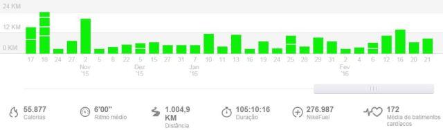 CKR - Post 1000 quilometros d